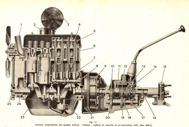 per essere applicato alla fiat 508 C ( la Nuova Balilla 1100 ) del 1937.